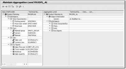 RSPLAN Figure 10.8 Creating an Aggregation Level Figure 10.9 Creating an Aggregation Level 646 Setting Up