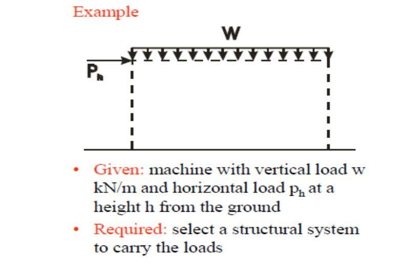 Introduction to Limit States Design Structural System Selection 10