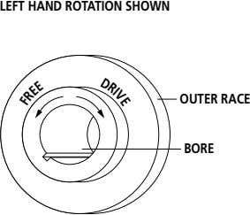 E V I R D LEFT HAND ROTATION SHOWN OUTER RACE BORE E E R