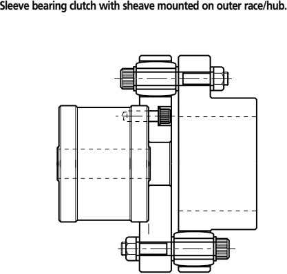 Sleeve bearing clutch with sheave mounted on outer race/hub.