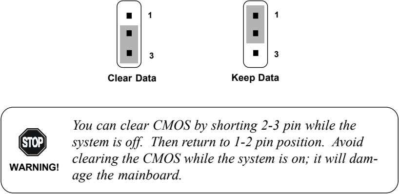 1 1 3 3 Clear Data Keep Data WARNING! You can clear CMOS by shorting