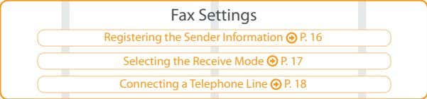 Fax Settings Registering the Sender Information P. 16 Selecting the Receive Mode P. 17 Connecting