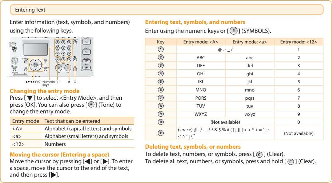 Entering Text Enter information (text, symbols, and numbers) using the following keys. Entering text, symbols,