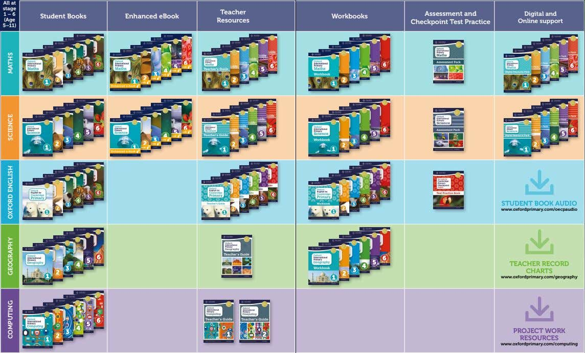 All at stage 1 – 6 (Age Teacher Student Books Enhanced eBook Workbooks Resources Assessment