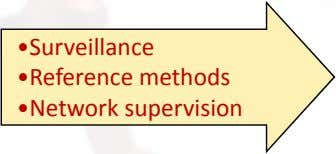 •Surveillance •Reference methods •Network supervision