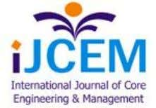 ISSN: 2348 9510 International Journal Of Core Engineering & Management(IJCEM) Volume 1, Issue 4, July