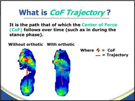 What is CoF Trajectory ? It is the path that of which the Center of