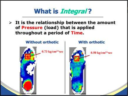 WhatWhat isis IntegralIntegral ?? It is the relationship between the amount of Pressure (load) that