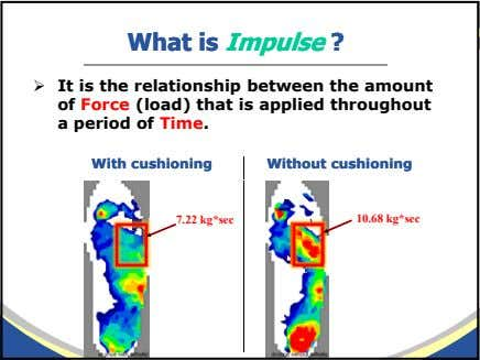 WhatWhat isis ImpulseImpulse ?? It is the relationship between the amount of Force (load) that