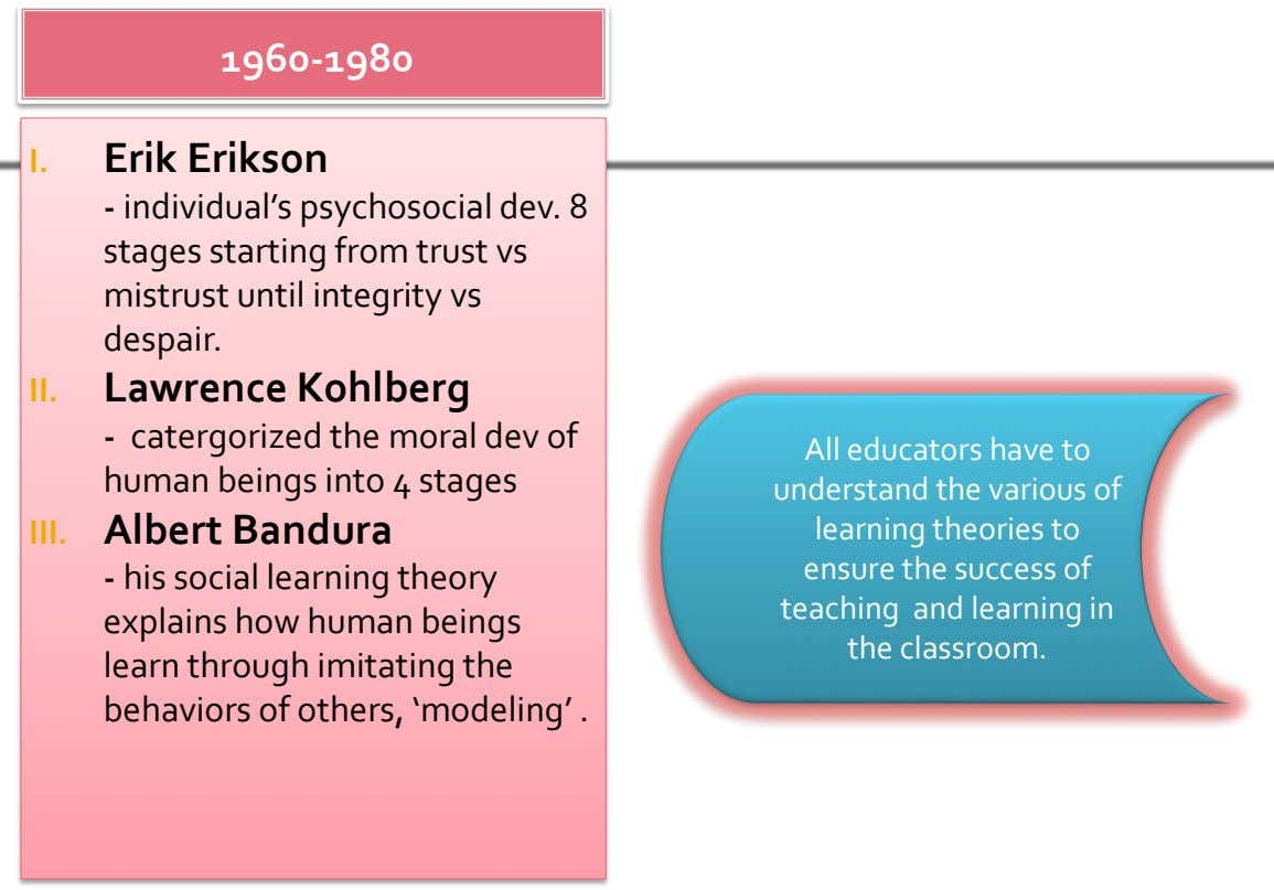 1960-1980 I. Erik Erikson - individual's psychosocial dev. 8 stages starting from trust vs mistrust until