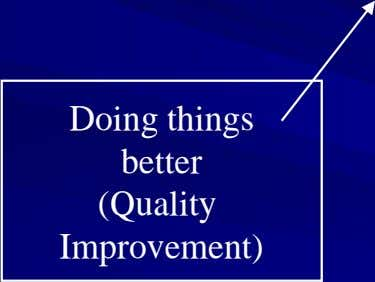 Doing things better (Quality Improvement)