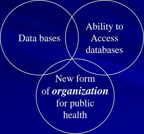 Ability to Data bases Access databases New form of organization for public health