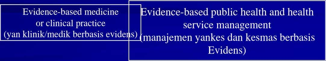 Evidence-based medicine Evidence-based public health and health or clinical practice (yan klinik/medik berbasis