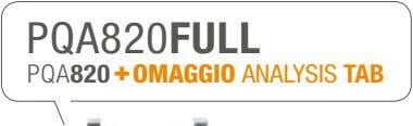 PQA820FULL PQA820 + OMAGGIO ANALYSIS TAB