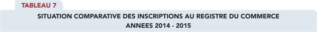 TABLEAU 7 SITUATIoN CoMPARATIVE dES INSCRIPTIoNS AU REgISTRE dU CoMMERCE ANNEES 2014 - 2015