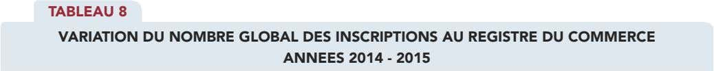 TABLEAU 8 VARIATIoN dU NoMBRE gLoBAL dES INSCRIPTIoNS AU REgISTRE dU CoMMERCE ANNEES 2014 -