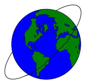 ORBITAL ELEMENTS Inclination Prograde: 0  i < 90 Equatorial: i = 0 or 180 Polar: