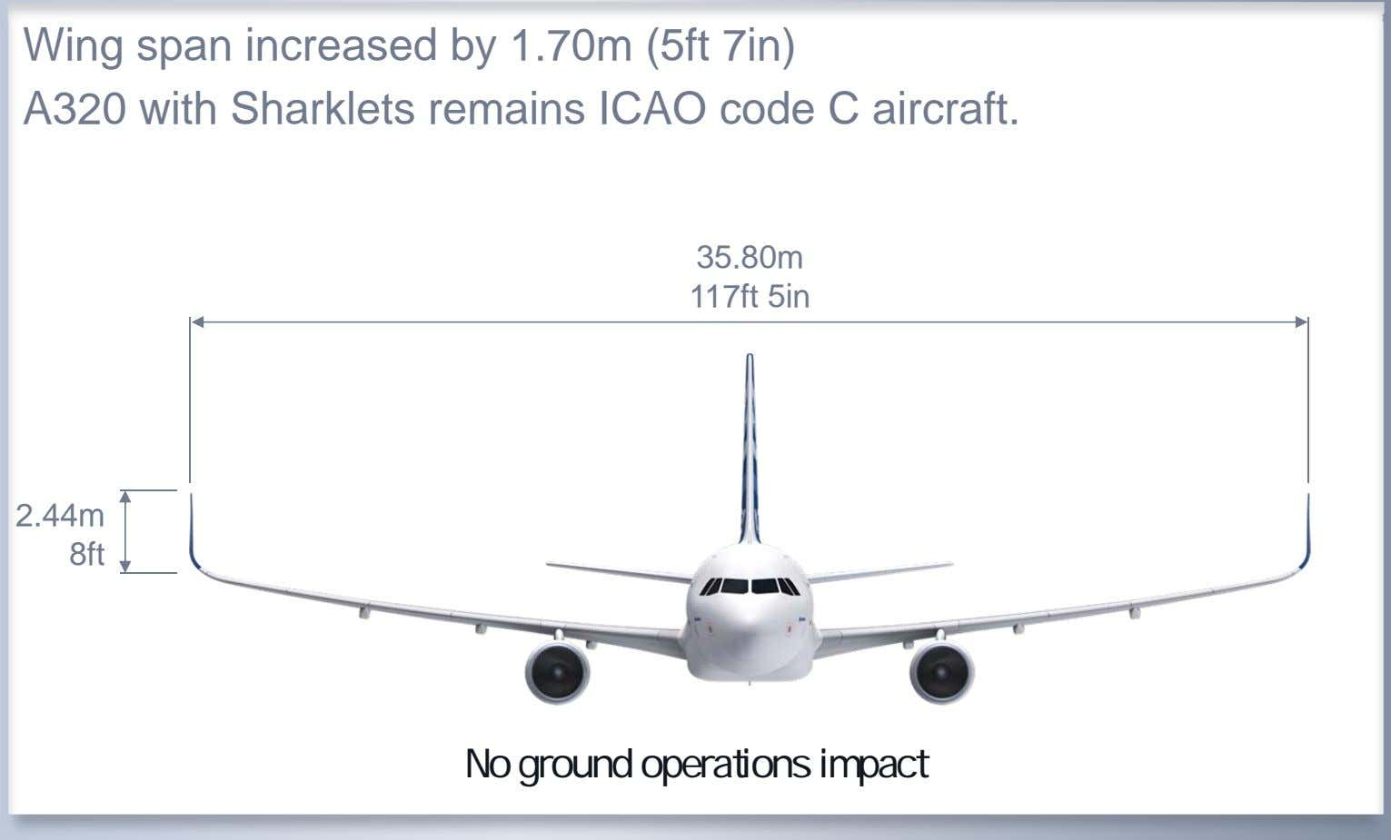 Wing span increased by 1.70m (5ft 7in) A320 with Sharklets remains ICAO code C aircraft.