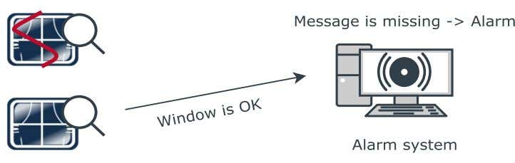 "is not enough More secure solution: sensor sends ""OK"" message periodically If message is missing alarm"