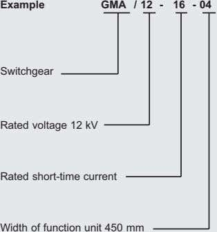 Example GMA / 12 - 16 - 04 Switchgear Rated voltage 12 kV Rated short-time