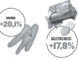 GALLETITAS DULCES +17,8%