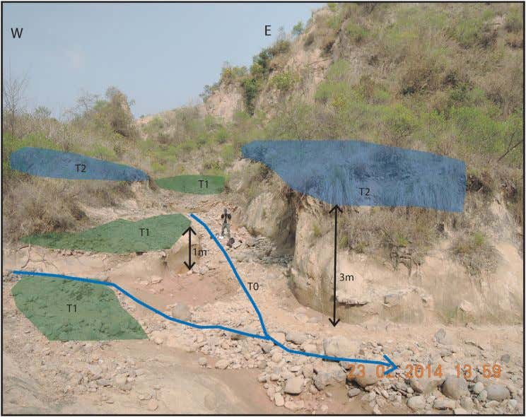 The different mechanical properties of silt and sandstone in Fig. 7. (Colour online.) Fluvial terraces in