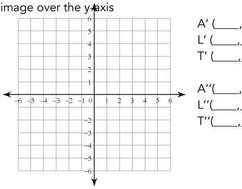 image over the y-axis A' ( , L' ( , T' ( , A''( ,