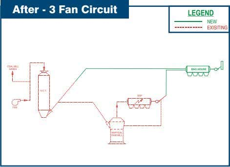 After - 3 Fan Circuit
