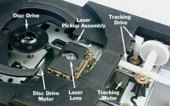 has to be able to move the laser at micron resolutions. Inside a CD player What