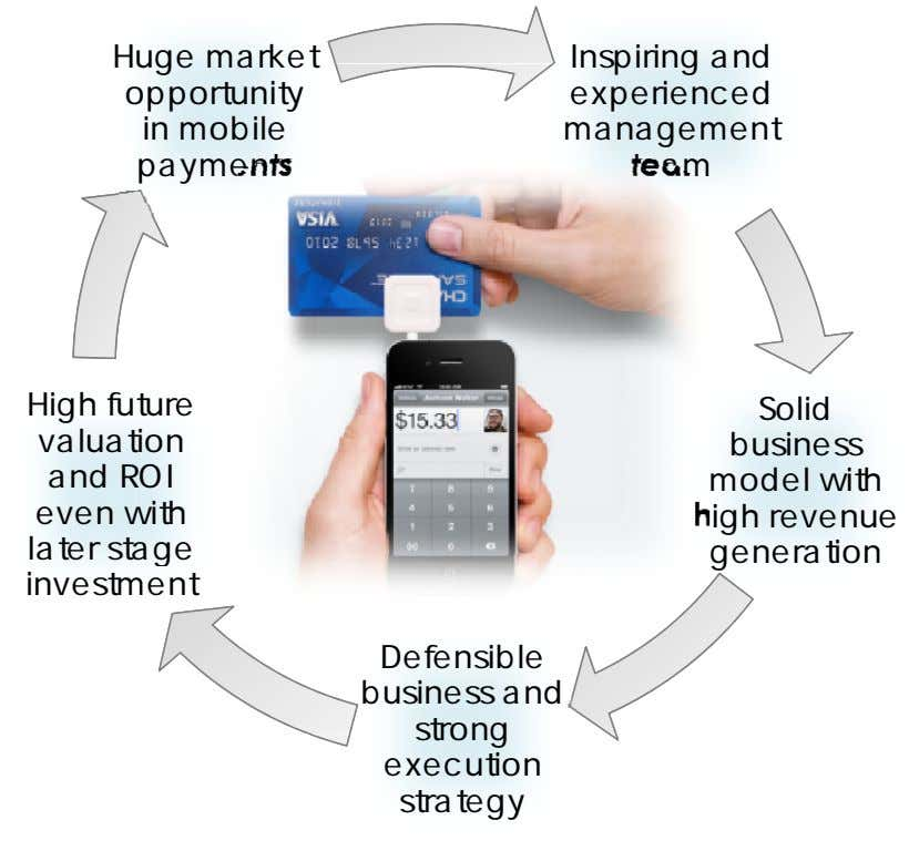 Huge market opportunity in mobile payments Inspiring and experienced management team High future valuation and