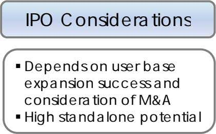IPO Considerations  Depends on user base expansion success and ti  High standalone potential