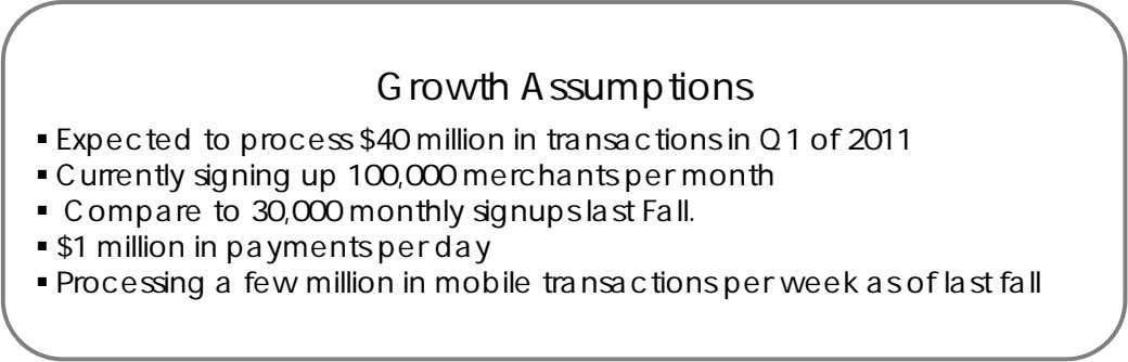 Growth Assumptions  Expected to process $40 million in transactions in Q1 of 2011 