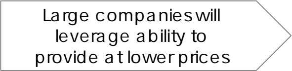 Large companies will leverage ability to provide at lower prices