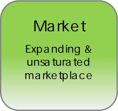Market Ex andin p g & unsaturated marketplace