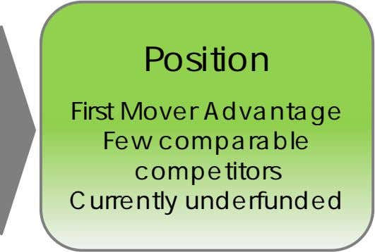 Position First Mover Advanta Few comparable competitors Currently underfunded g e