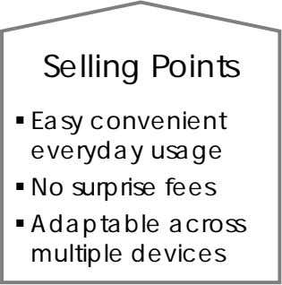 Selling Points  Easy convenient everyday usage  No surprise fees  Adaptable across multiple
