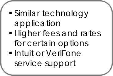  Similar technology application  Higher fees and rates for certain options  Intuit or