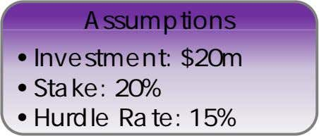 Assumptions • Investment: $20m • Stake: 20% • Hurdle Rate: 15%