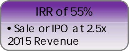 IRR of 55% • Sale or IPO at 2.5x 2015 Revenue