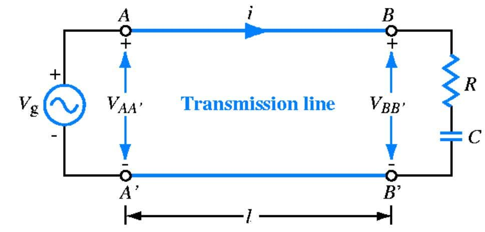 Transmission Lines When to bother? Consider transmission line effects for l / λ ≥ 0 .