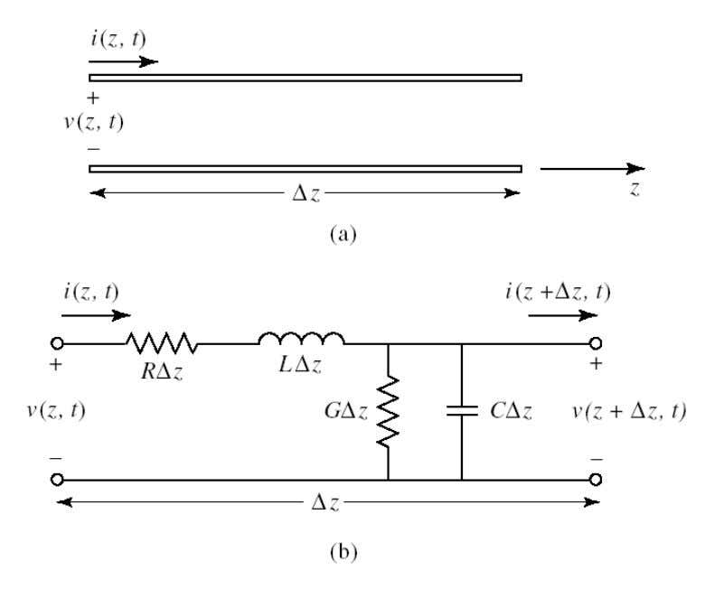 Lumped-Element Model Figure 2.1 (p. 50) Voltage and current definitions and equivalent circuit for an incremental
