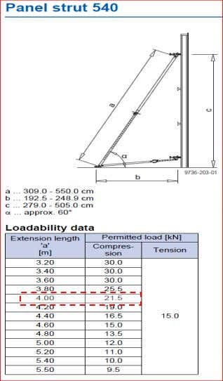 on the adjusting strut 120 = 3.21/cos 10.5º = 3.26 kN. 6.85 From the table the