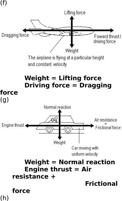 (f) Weight = Lifting force Driving force = Dragging force (g) Weight = Normal reaction Engine
