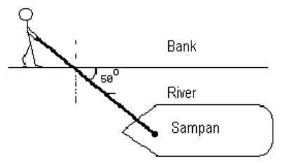 (a) What is (i) the horizontal component of the pulling force? (ii) the vertical component of