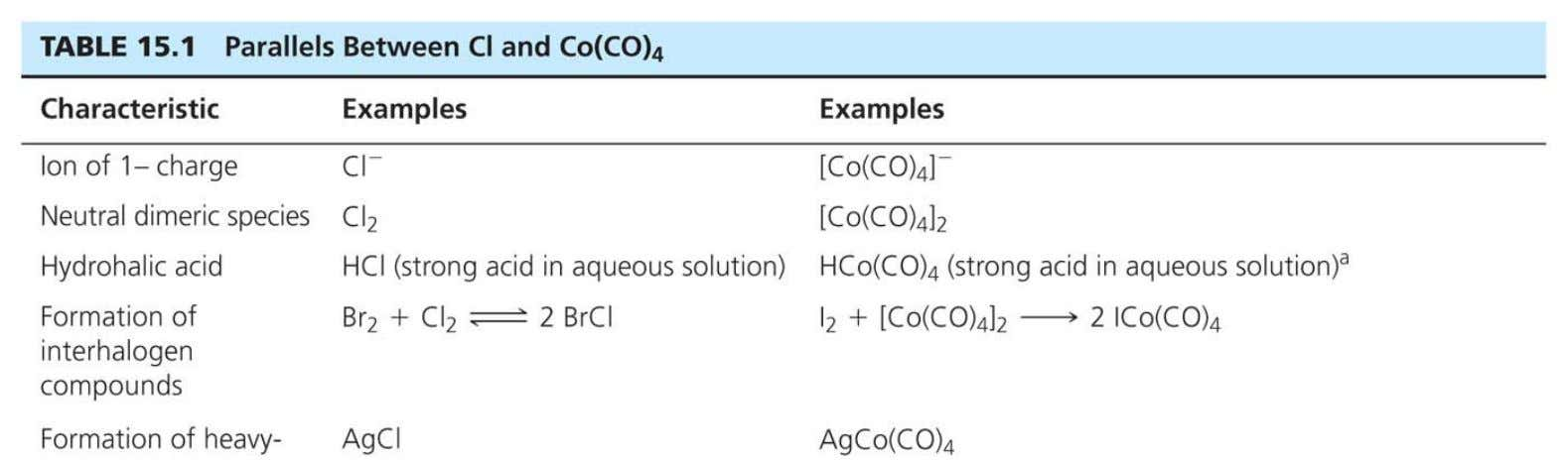 15-1 Main group parallels with binary carbonyl complexes