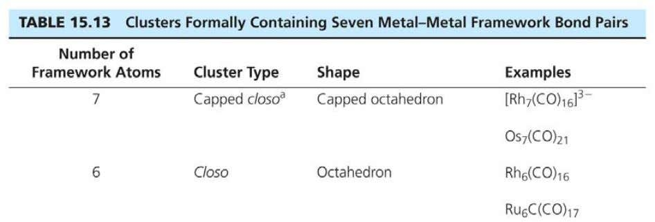 15-4-4 Carbonly clusters Seven metal-metal framework bonding pairs are the most common Metal cores for clusters