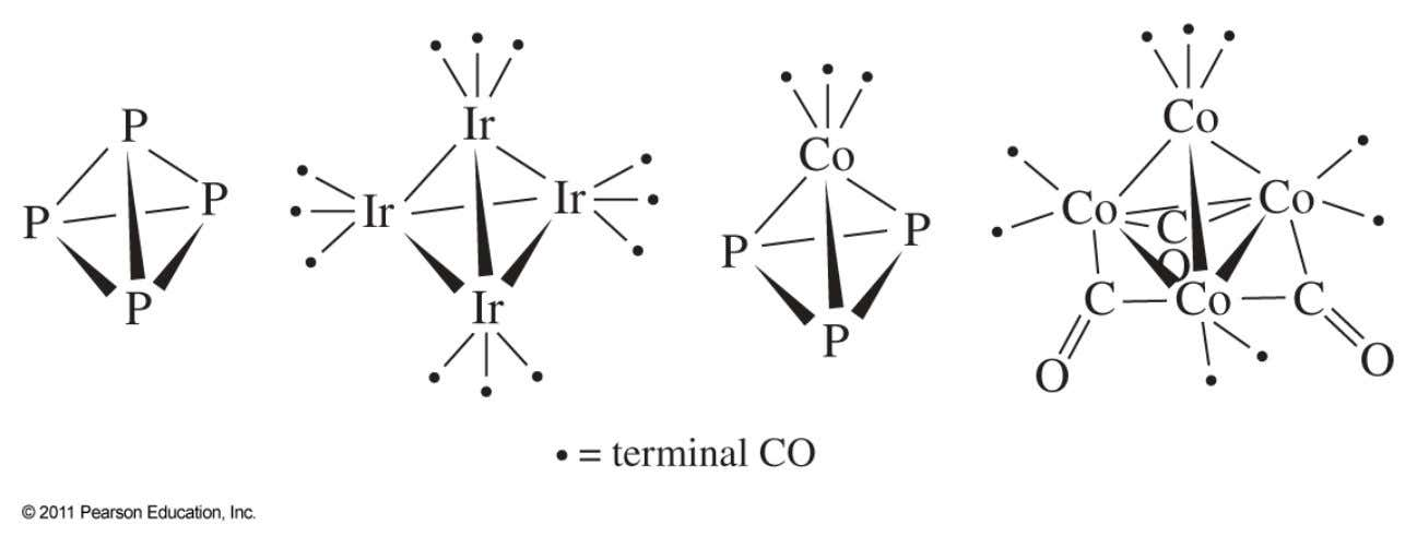 15-1 Main group parallels with binary carbonyl complexes Tetrahedral tetramers