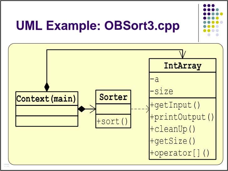 UML Example: OBSort3.cpp