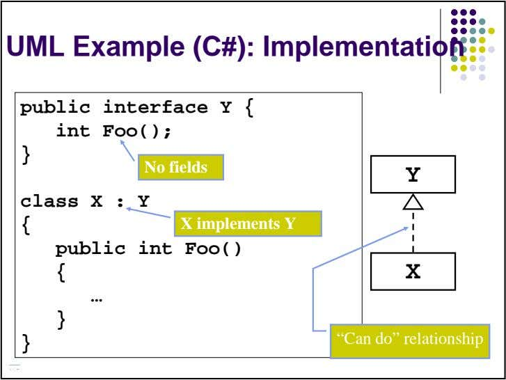 UML Example (C#): Implementation public interface Y { int Foo(); } No fields Y class