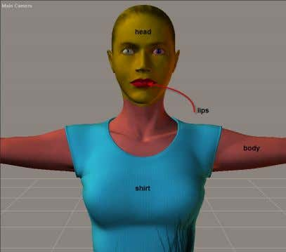 18 Poser 8 Tutorial Manual Figure 4.3 The important things to remember are: • Poser groups